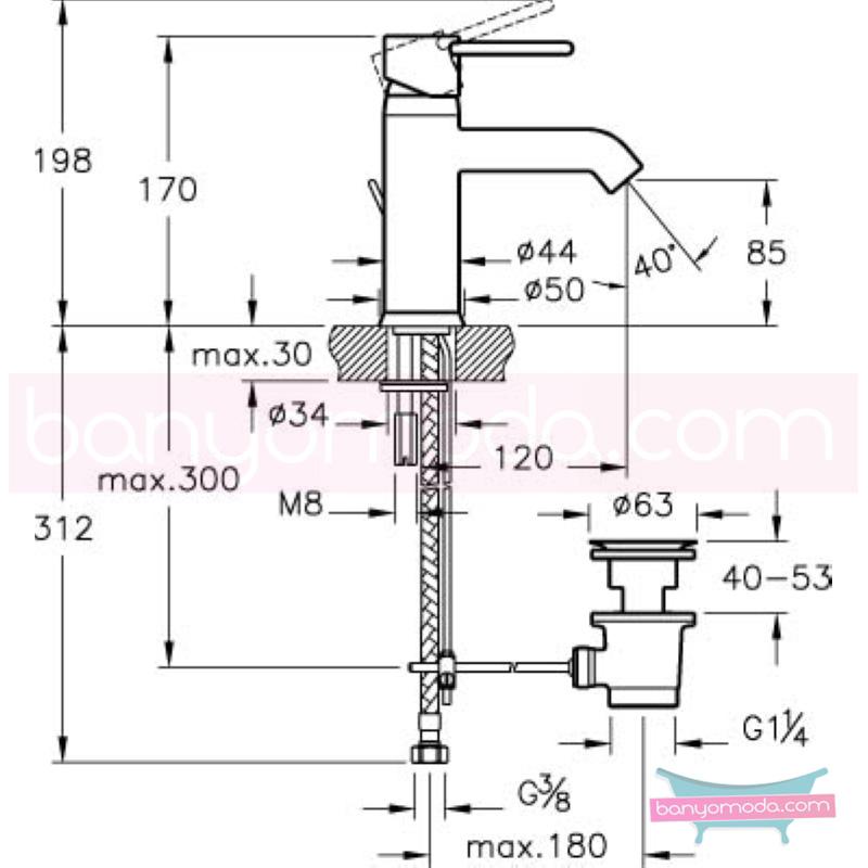 Artema C-Line Lavabo Bataryası (Sifon Kumandalı) - A41987 ısı ve debi ayarlı su ve enerji tasarruflu bataryayı özel kılan incelikli detaylarıyla tasarrufu ön plana çıkarır